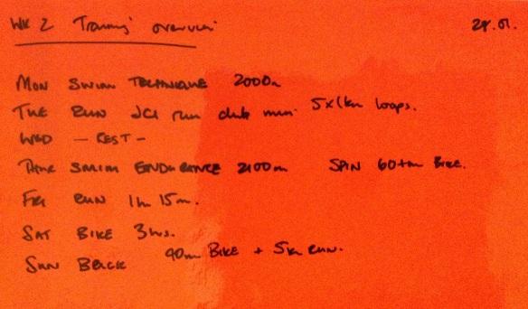 Plan for Celtman Training Week 2