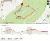 Week 9's long run…less hills more sheltered.
